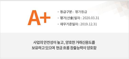 신보_신인도_2020ver2.png